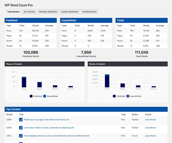 WP Word Count Pro Dashboard